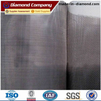 Nickel Wire Mesh