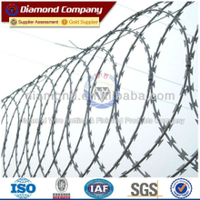 ribbon wire fences